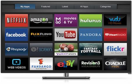 VIA Plus On-Screen