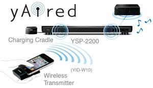 The Yamaha yAired Technology