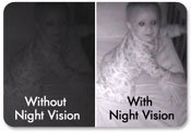 Automatic Night Vision