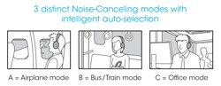 Automatic ambient noise canceling