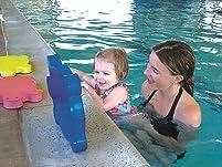 Kids' Swimming Lessons at Waterworks Aquatics