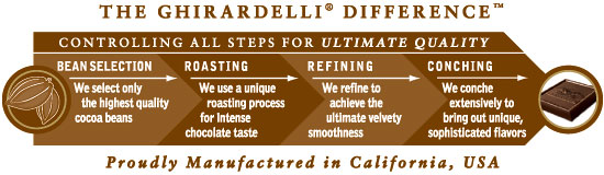 The Ghirardelli Difference