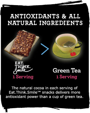 The natural cocoa in each serving of Eat.Think.Smile*trade; snacks delivers more antioxidant power than a cup of green tea.