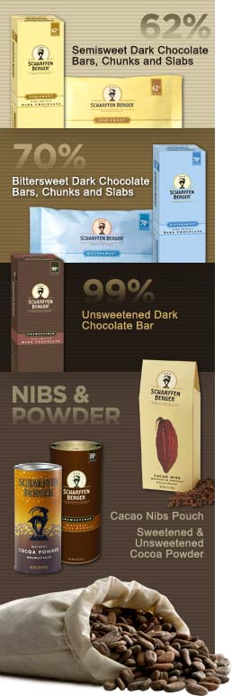 Scharffenberger product variations and Cacao percentages