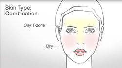 Skin Care Routines for Your Skin Type
