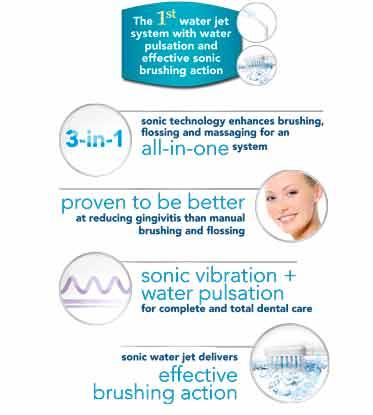 SWJ1 o Sonic Sistema de jato de água