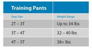 pull-ups size chart