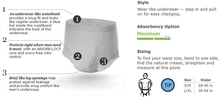 Depend for Men Maximum Absorbency