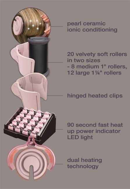 Amazon Com Remington H9000 Pearl Ceramic Heated Clip