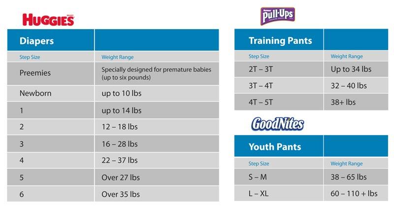 huggies snugglers diapers newborn 84 count health personal care