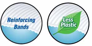 Reinforcing Bands, Less Plastic