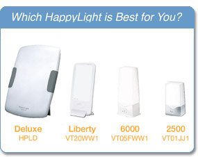 Verilux HappyLight Comparison Chart