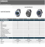 Compare full line of Omron Heart Monitors