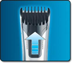Philips Norelco Bodygroom Pro Grooming System
