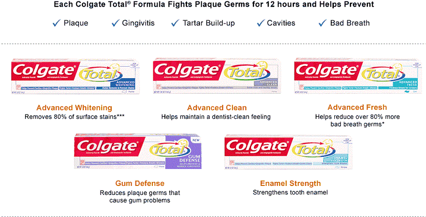 Each Colgate Total® formula fights plaque germs for 12 hours and helps prevent plaque, gingivitis, tartar build-up, cavities and bad breath