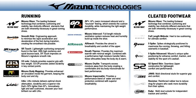 Mizuno Technology