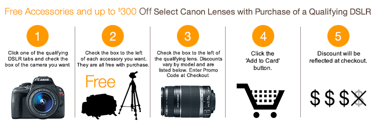 Free Accessories and up to $300 Off Select Canon Lenses with Purchase of a Qualifying DSLR