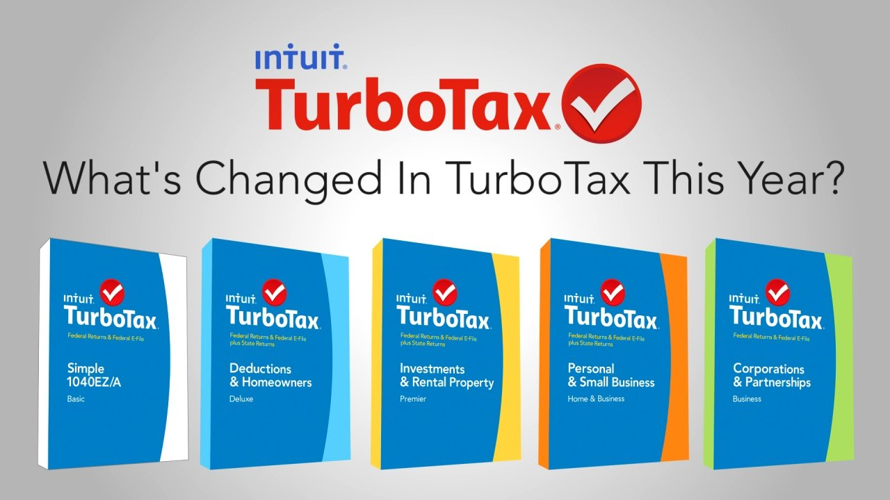 turbotax work from home deduction