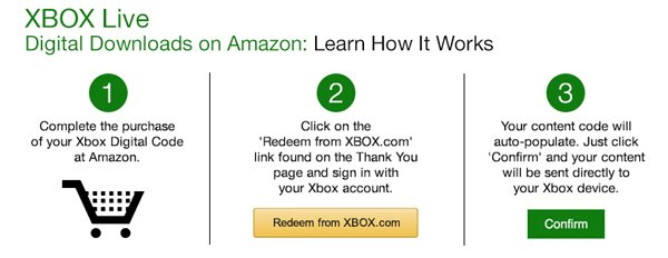 http://g-ecx.images-amazon.com/images/G/01/img16/video-games/hqp/Xbox-Simple-HQP-Redemption-pic._CB299589720_.jpg