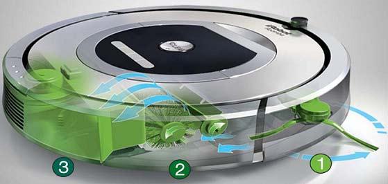 iRobot roomba sistema de limpieza
