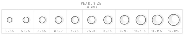 pearlsize