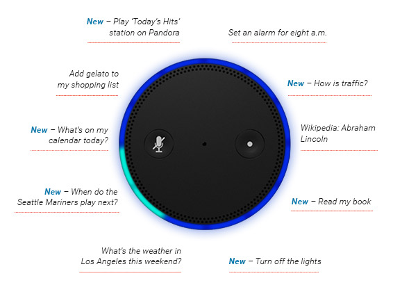 where can I find amazon echo