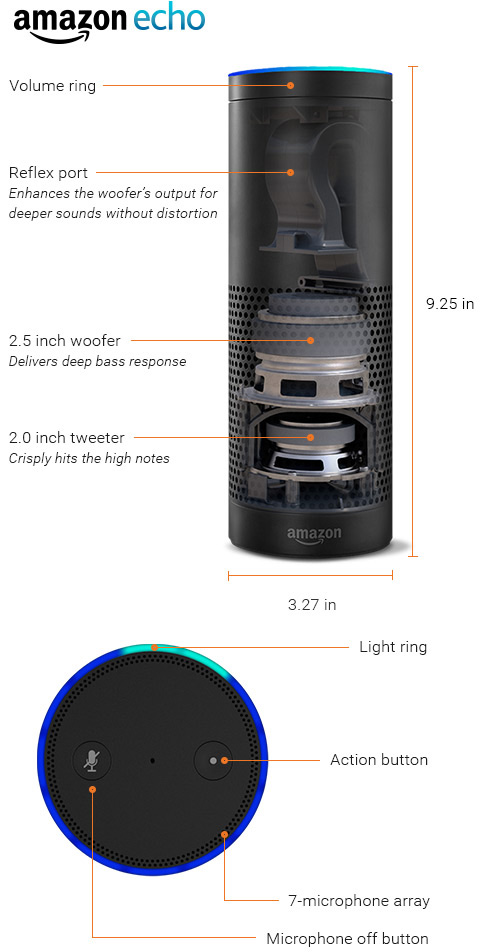 Amazon Echo - Amazon Official Site