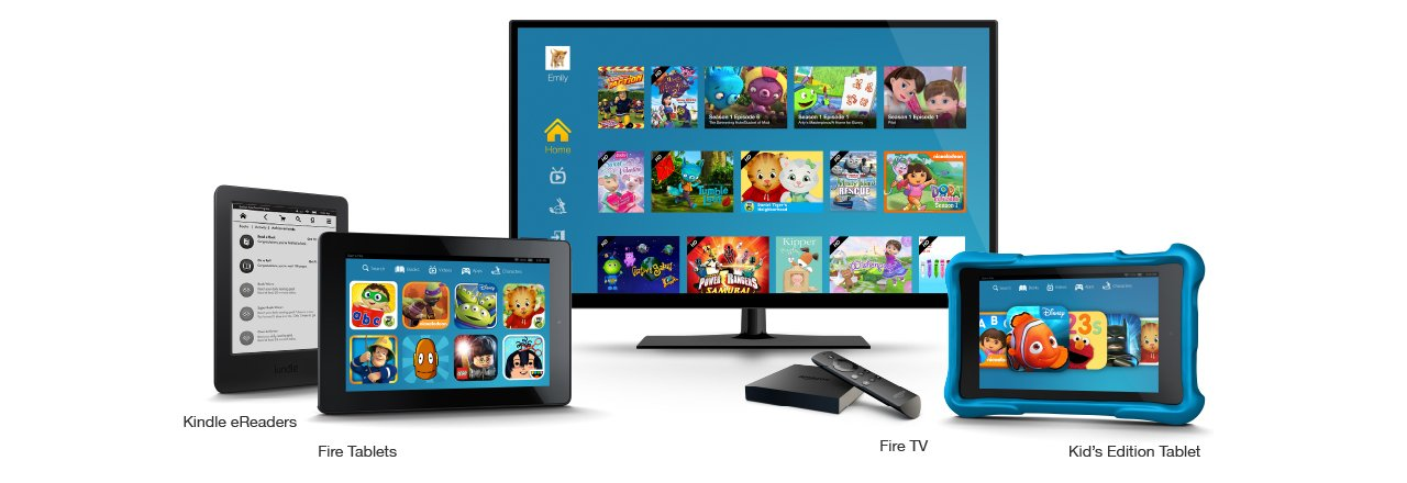 Kindle eReaders, Fire Tablets, Fire TV, Kids Edition Tablet