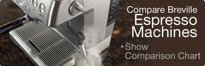Compare Breville Espresso Machines