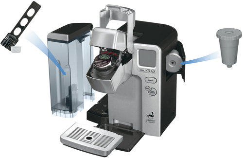 cuisinart k cup machine