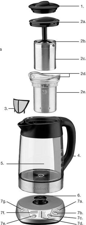 Tea-100 Parts and Benefits