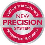 New precision system