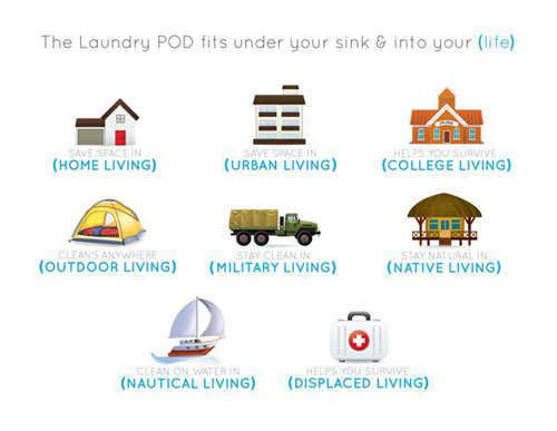 Laundry POD fits into your life