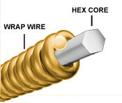 Hex core and wrap wire