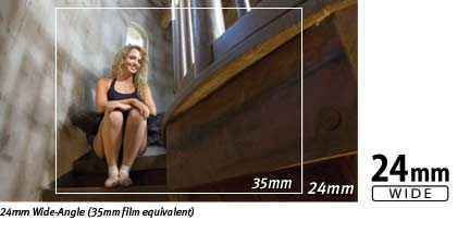 Canon ELPH 500 HS