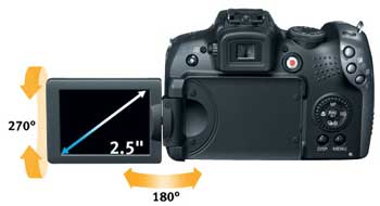 Canon digital camera highlights