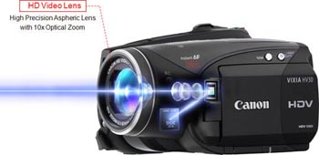 Canon VIXIA HV30 Highlights