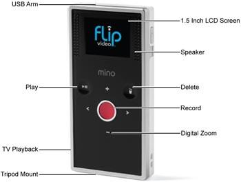 Flip Mino Highlights