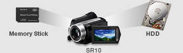 Sony HDR-SR10 Highlights