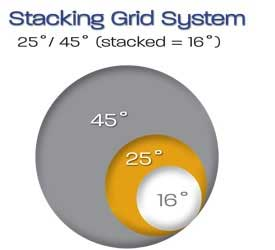 Stacking Grid System