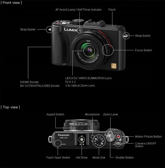 Panasonic Lumix LX5 highlights