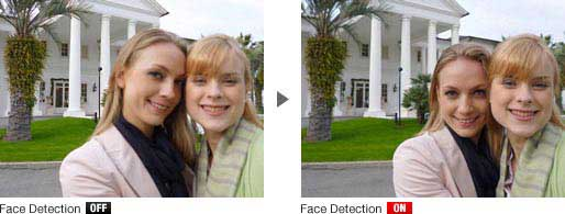 Face Detection Sample Image