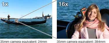 16x Optical Zoom