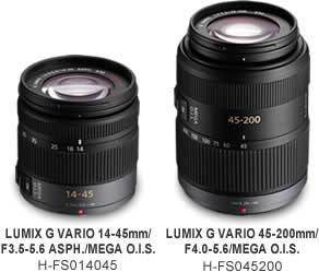 Panasonic Lumix DCM-G1 interchangeable lens digital camera highlights