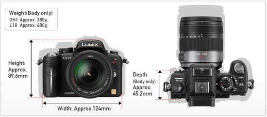 Panasonic Lumix GH1 Highlights