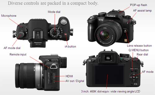 Panasonic Lumix G-Series Interchangeable Lens Digital Camera highlights