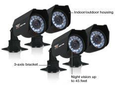 NightOwl Cameras