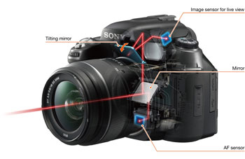 Sony Alpha Digital SLR highlights