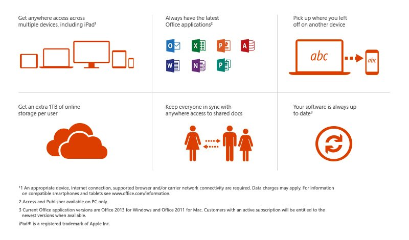 Microsoft Office Brand Showcase