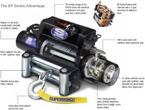 Features of the Superwinch EP series winches